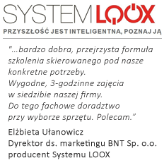 System Loox